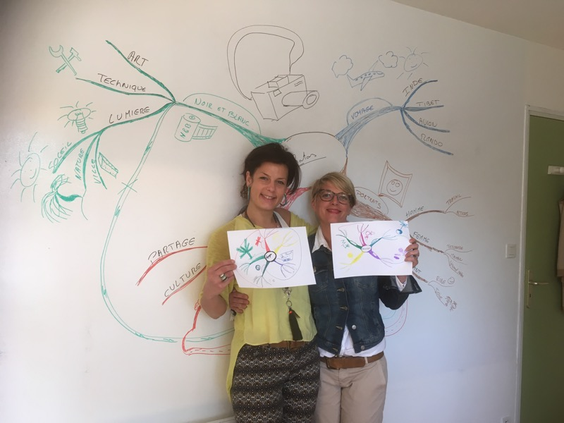 Atelier Mind-mapping AXemergent